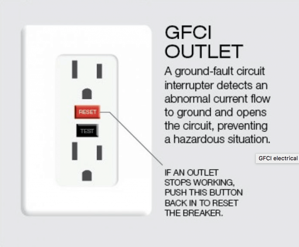 Wiring Diagram For Gfci Receptacle